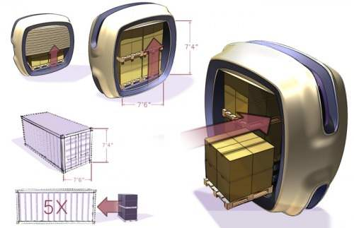 Gütertransport durch das von Dave Owsen entworfene System