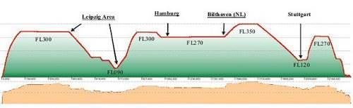 DLR Messung Vulkanasche Höhenprofil