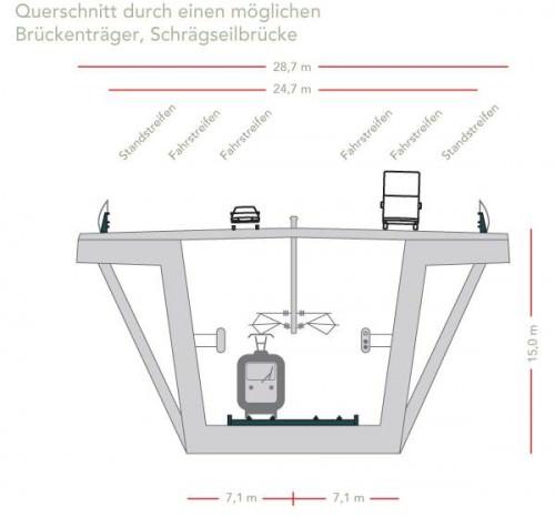 Querschnitt Brückenträger Fehmarnbelt-Brücke