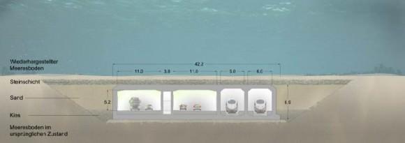 Standardelement des Fehmarnbelttunnels - Querung durch den Fehmarnbelt zwischen Deutschland und Dänemark