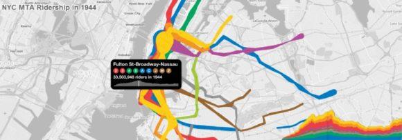Fahrgastzahl U-Bahn New York Jahr 1944 Visualisierung