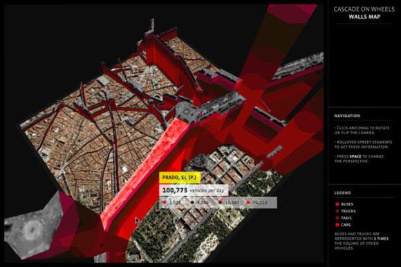 Verkehr in Madrid - Fahrzeuge pro Tag als Mauer dargestellt