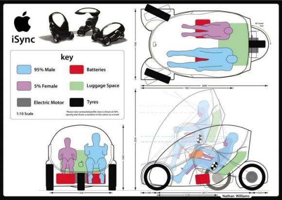 Apple iSync Apple Car Designstudie von Nathan Williams Konzeptzeichnung