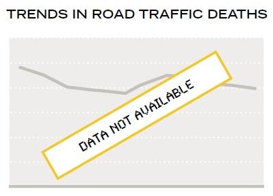 Keine Daten verfügbar Verkehrstote weltweit