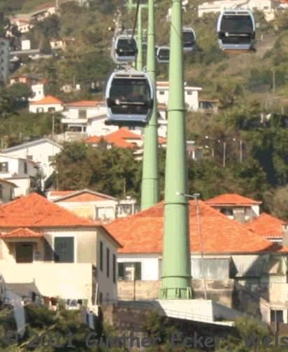Gondeln Seilbahnen im urbanen Raum städtische Mobilität