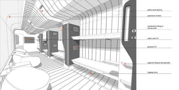 Andrey Chirkov Bombardier Reisezugwagen Zukunft Designstudie Zeichnung Skizze