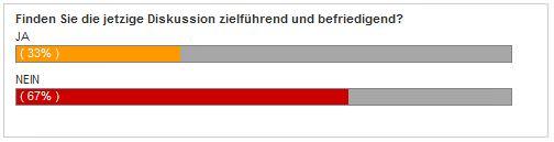 Umfrage Stresstest Präsentation Stuttgart 21