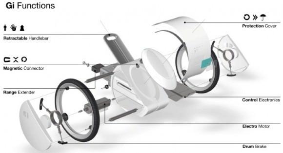 GEMINI Singapur Elektroauto für die Mobilität der Zukunft