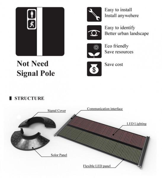 Lichtsignalanlage Ampel Wearable Signal Designstudie Korea Gisung Han Hwanju Jeon Jaemin Lee