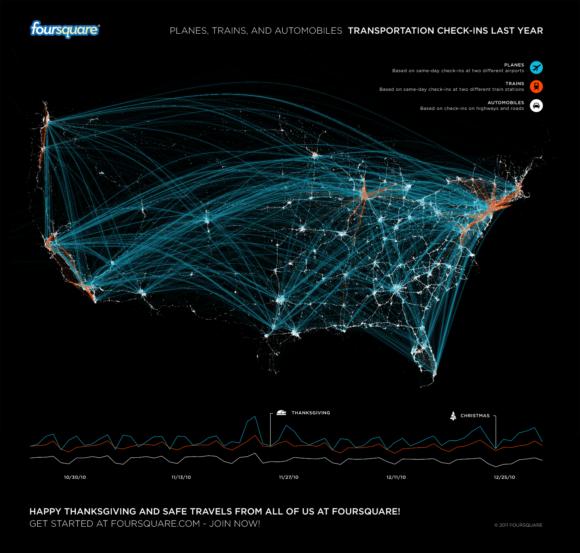 Visualisierung Verkehr USA Foursquare Verkehrsströme