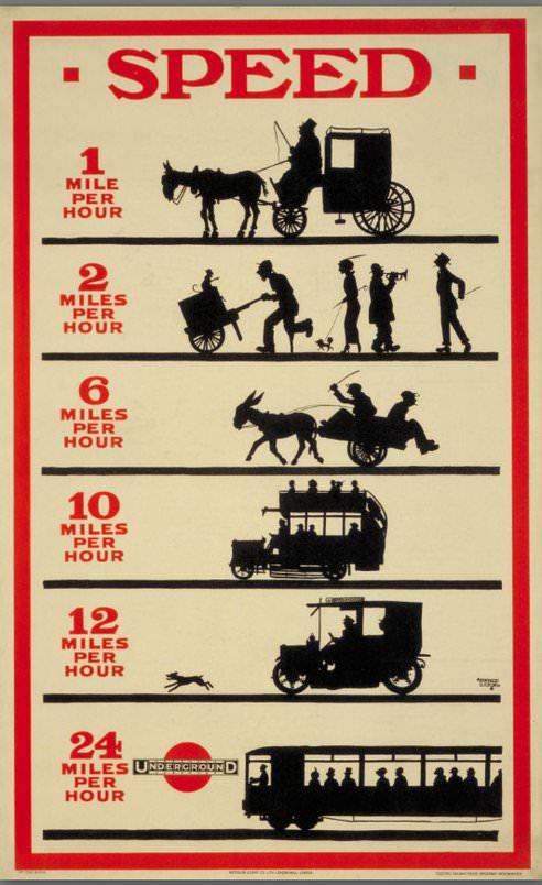 Verkehr in London Geschichte 1924 Nahverkehr