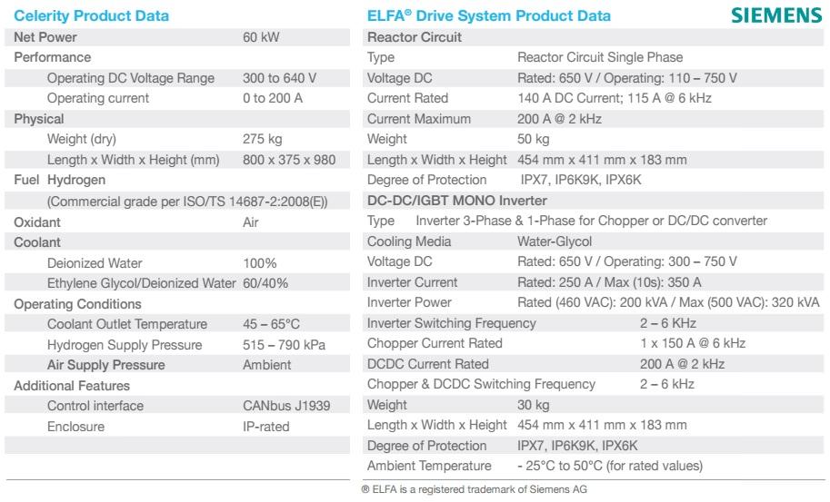 ELFA Siemens Brennstoffzelle Kalifornien