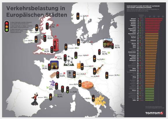 Stadt mit dem meisten Stau in Europa 2010 und 2011 laut TomTom Brüssel