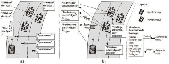 Entscheidungen autonomer Fahrzeuge