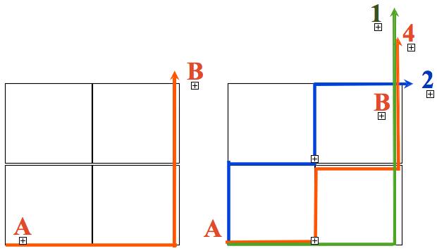 Geometrie des Taxiverkehr T-Linien Berechnungsgrundlage für Taxiapplications