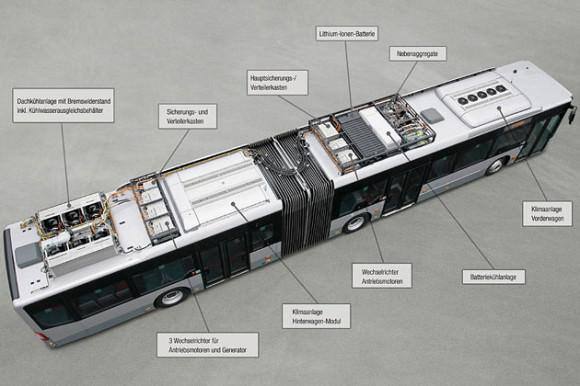 Aufbau MB Citaro Hybrid