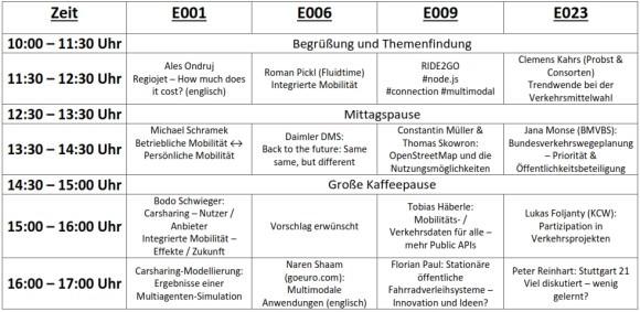 FMC 2013 Zeitplan Dresden