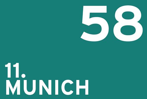 München CPHI