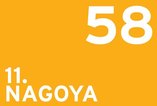 Nagoya CPHI
