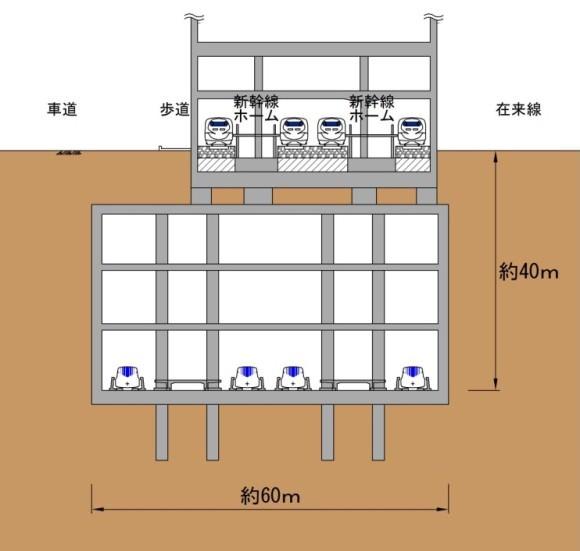 Tōkyō (Shinagawa) Chup Shinkansen