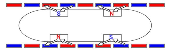 Antriebssystem Japan Magnetschwebebahn JR Maglev MLX01