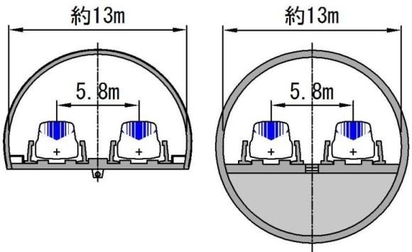 Tunnel Chuo Shinkansen Bauweise