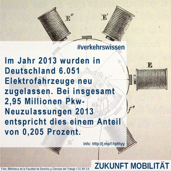 Zahl der 2013 zugelassenen Elektrofahrzeuge, Neuzulassungen Elektroauto