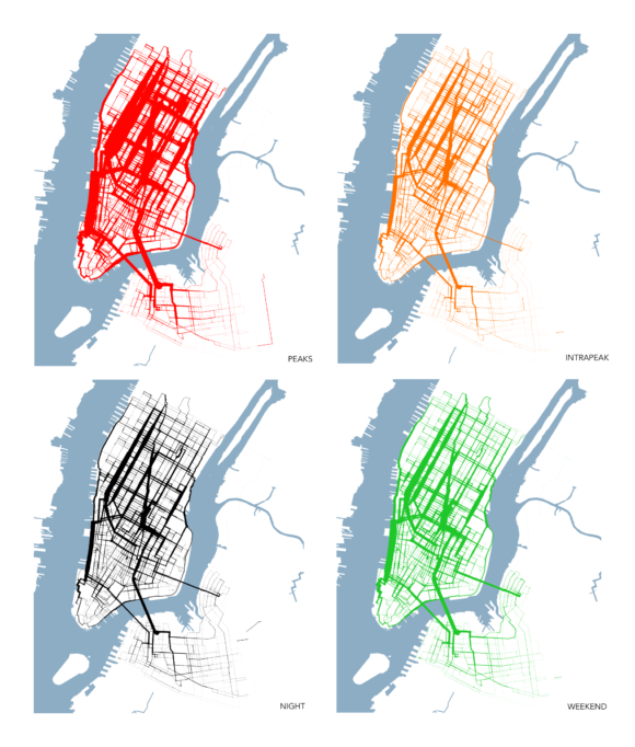 Nachfragemodell Routenwahl Radverkehr New York Citi Bike