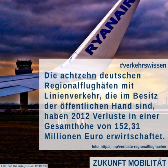 Verluste deutscher Regionalflughäfen 2012 Kassel-Calden Lübeck Weeze Dortmund Dresden Leipzig/Halle