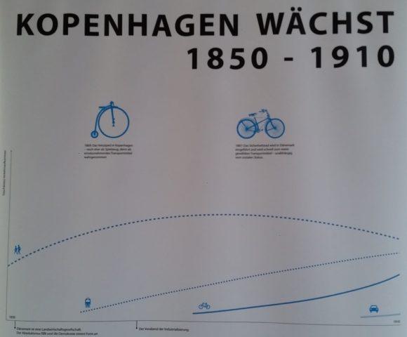 Radverkehr in Kopenhagen - Ausstellung the good city Fahrrad 1850 - 1910 Details