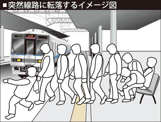 Kleine Änderung, große Wirkung: Stürze alkoholisierter Personen vom Bahnsteig ins Gleisbett verhindern