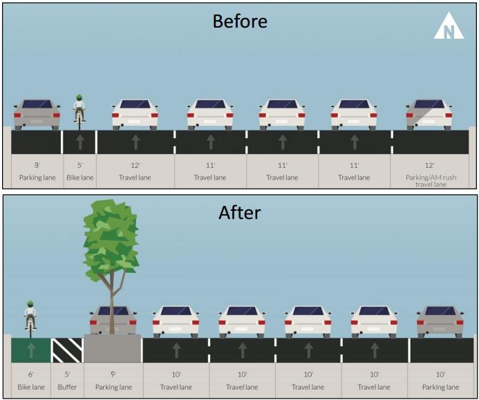 Umbau der 8th Avenue in New York City für die Belange des Radverkehrs
