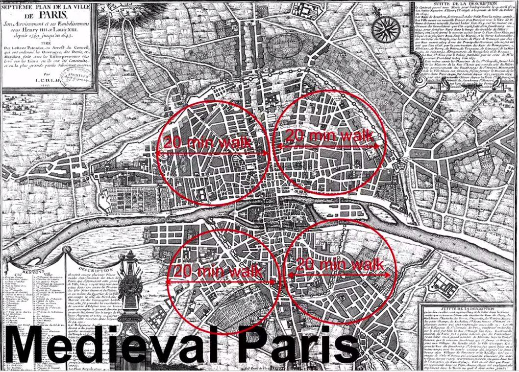 Stadtstruktur von Paris im Mittelalter