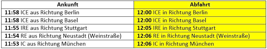 Taktknoten Karlsruhe im Drei-Löwen-Takt im Jahr 2016
