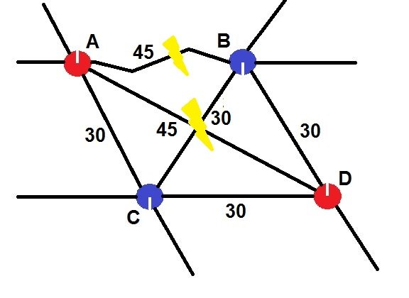 Integraler Taktfahrplan mit mehreren Knoten und unterschiedlichen Kantenzeiten
