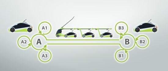 El-Assist Ladeeinheit für Elektroautos - günstig da keine Batterien