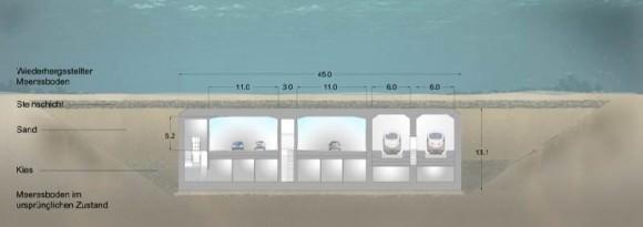 Spezialelement des Fehmarnbelttunnels mit technischen Einrichtungen zwischen Deutschland und Dänemark, auch feste Fehmarnbelt-Querung genannt