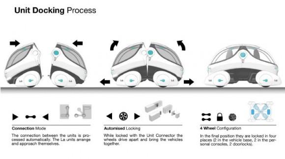 Gemini Designstudie Singapur Elektroauto Paul Bart | Marvin Bratke | Simon Rauchbart | Daniel Tudman | Florian Abendschein