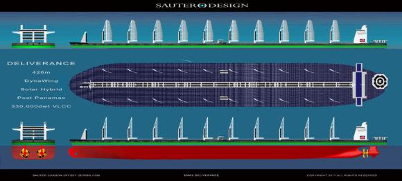 Sauter Carbon Offset Design Deliverance Solar Hybrid Tanker Zukunft der Schifffahrt