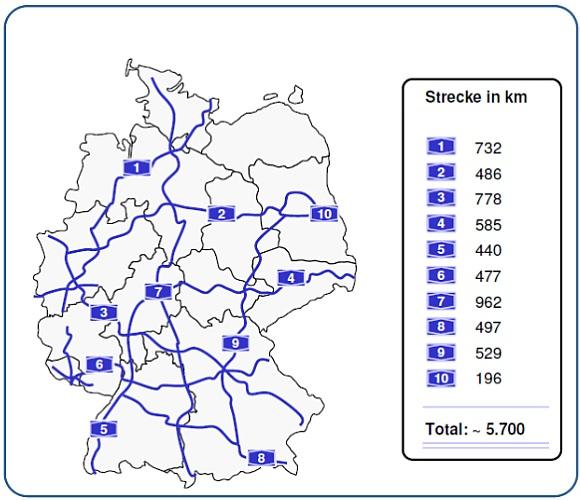 ENUBA Kernautobahnnetz A 1 bis A 0