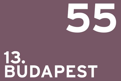 Budapest CPHI