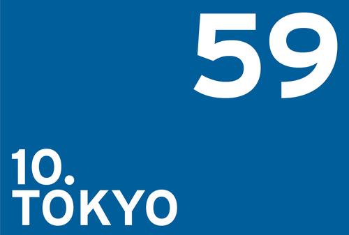 Tokio CPHI
