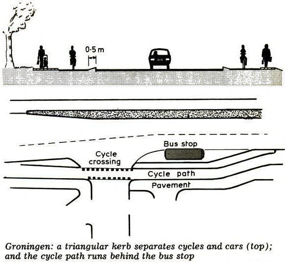 Niederlande Radverkehrsführung Bushaltestellen