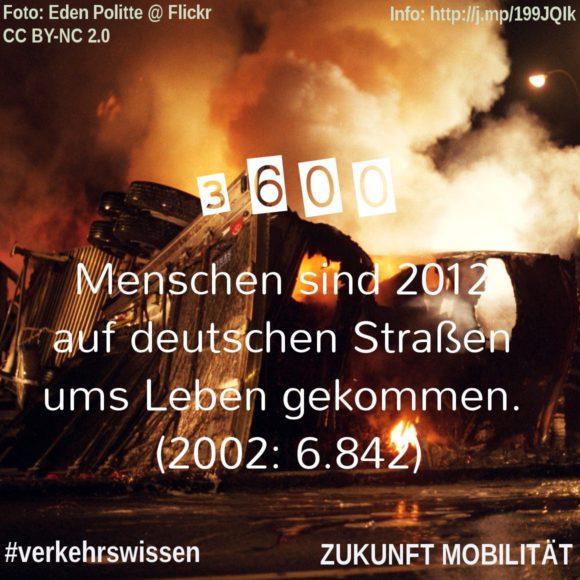 Verkehrstote in Deutschland 2012 Destatis Verkehrsunfälle Verkehrssicherheit