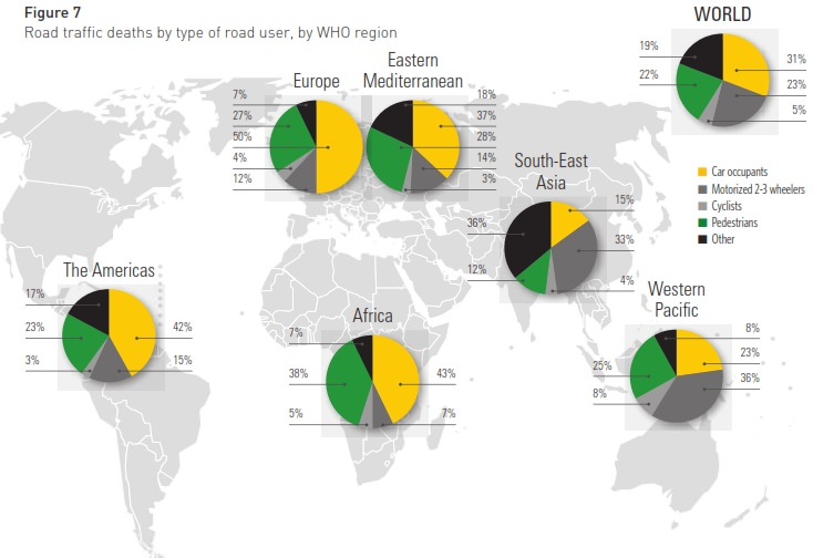 Verkehrstote Anteil Fußgänger, Radfahrer, Autofahrer, Motorradfahrer
