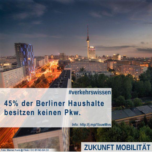 Pkw-Dichte in Berlin, Haushalte ohne Pkw in Berlin