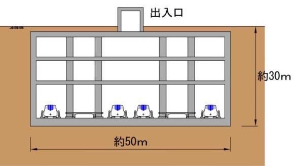 Terminal Bahnhof Station Chuo Shinkansen