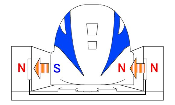 JR-Maglev MLX01 Technik Führungssystem