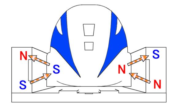 Schwebesystem JR Maglev MLX01 Magnetschwebebahn Japan