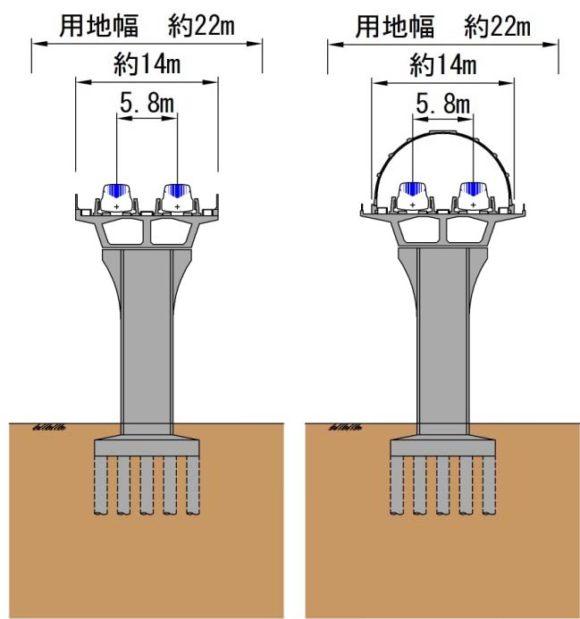 Viadukt Chuo Shinkansen Lärmschutz